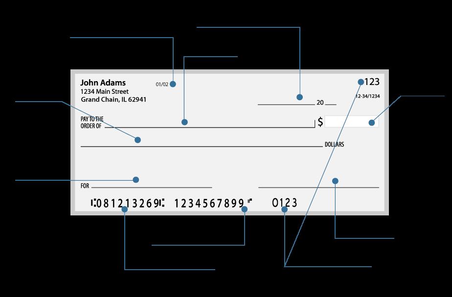 check-layout